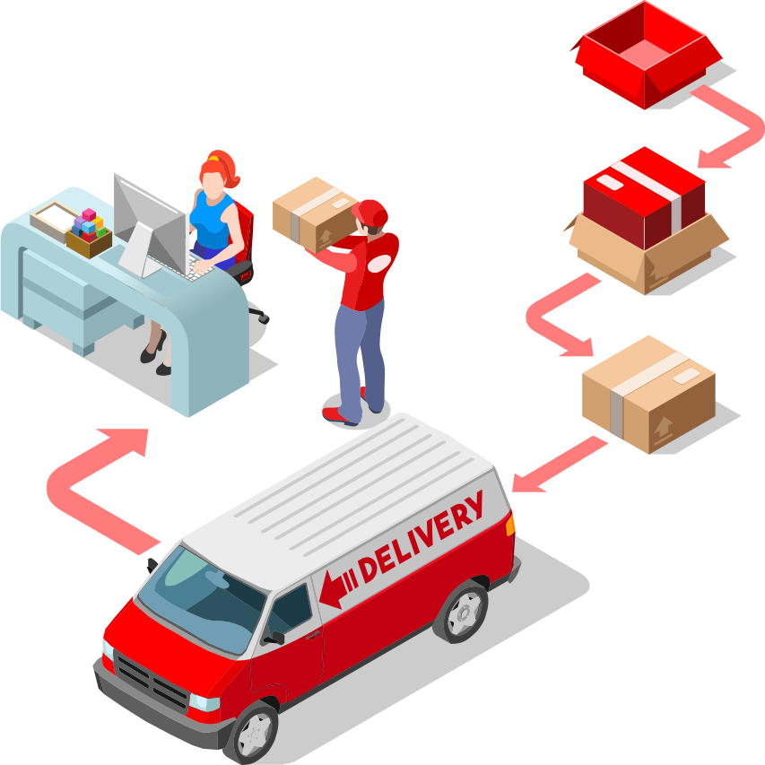 circle of delivery from shipper to consignee